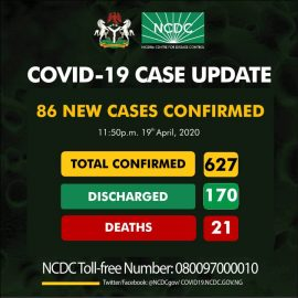 COVID-19 Update for April 20th from NCDC: 86 New Cases Reported