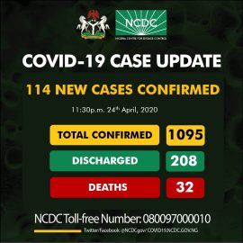 COVID-19 Update for April 25th from NCDC: 114 New Cases Reported