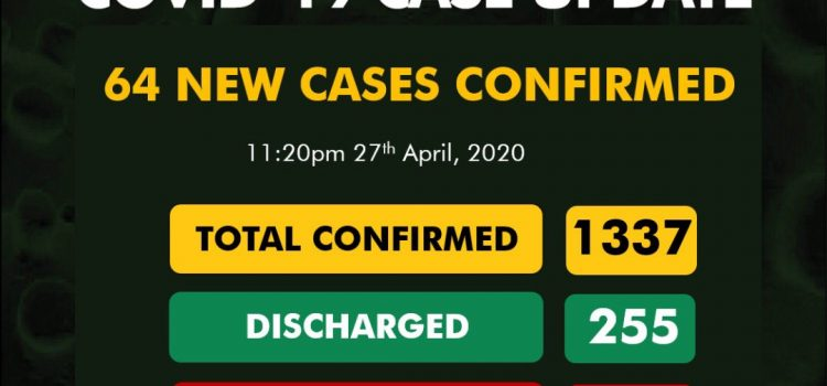 COVID-19 Update from NCDC: 64 New Cases Reported